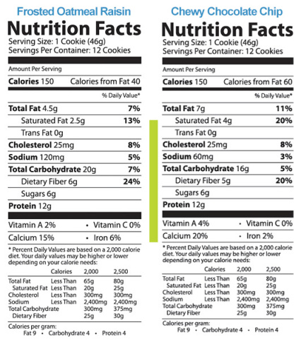 nutritionfacts-cookies-2flavors-faq
